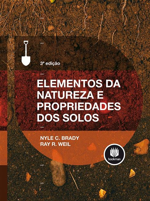 elementos da natureza e propriedades dos solos